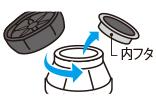 (1)キャップを外し、内フタを捨てる